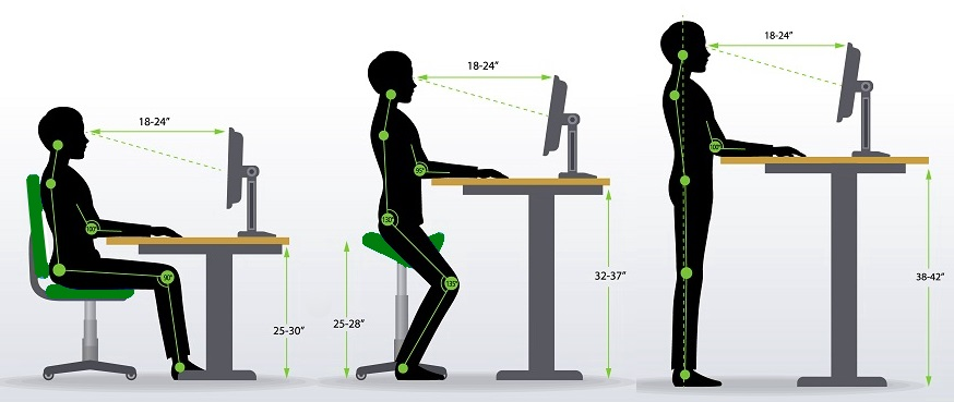 Example of Standing Desk Posture